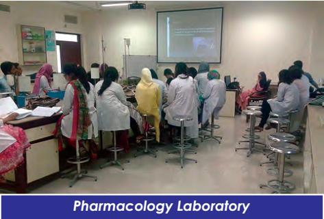 Pharmacology3