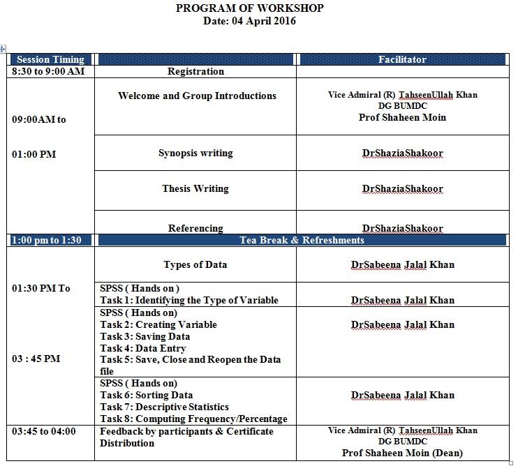Program of Workshop