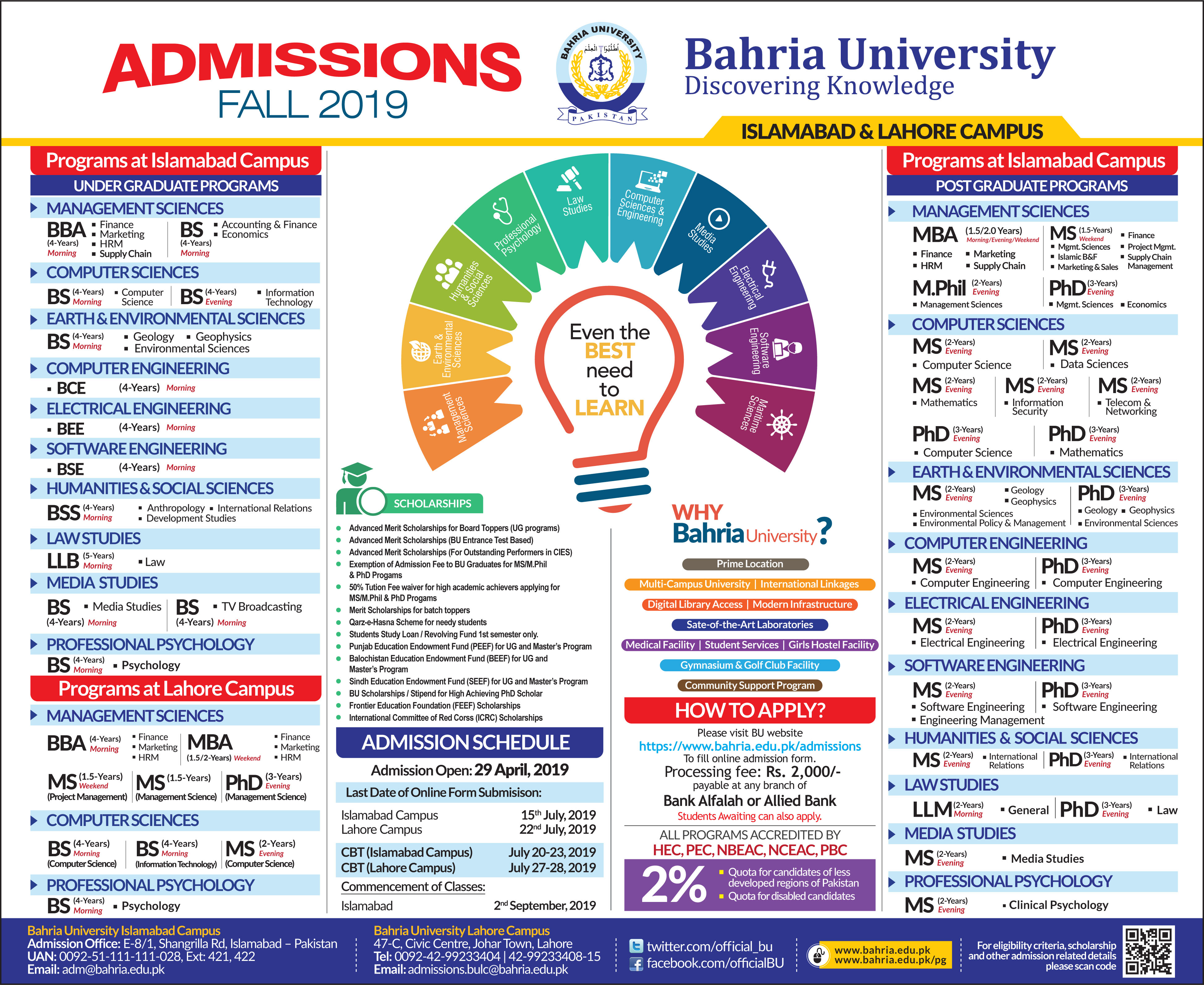 Admission – Bahria University