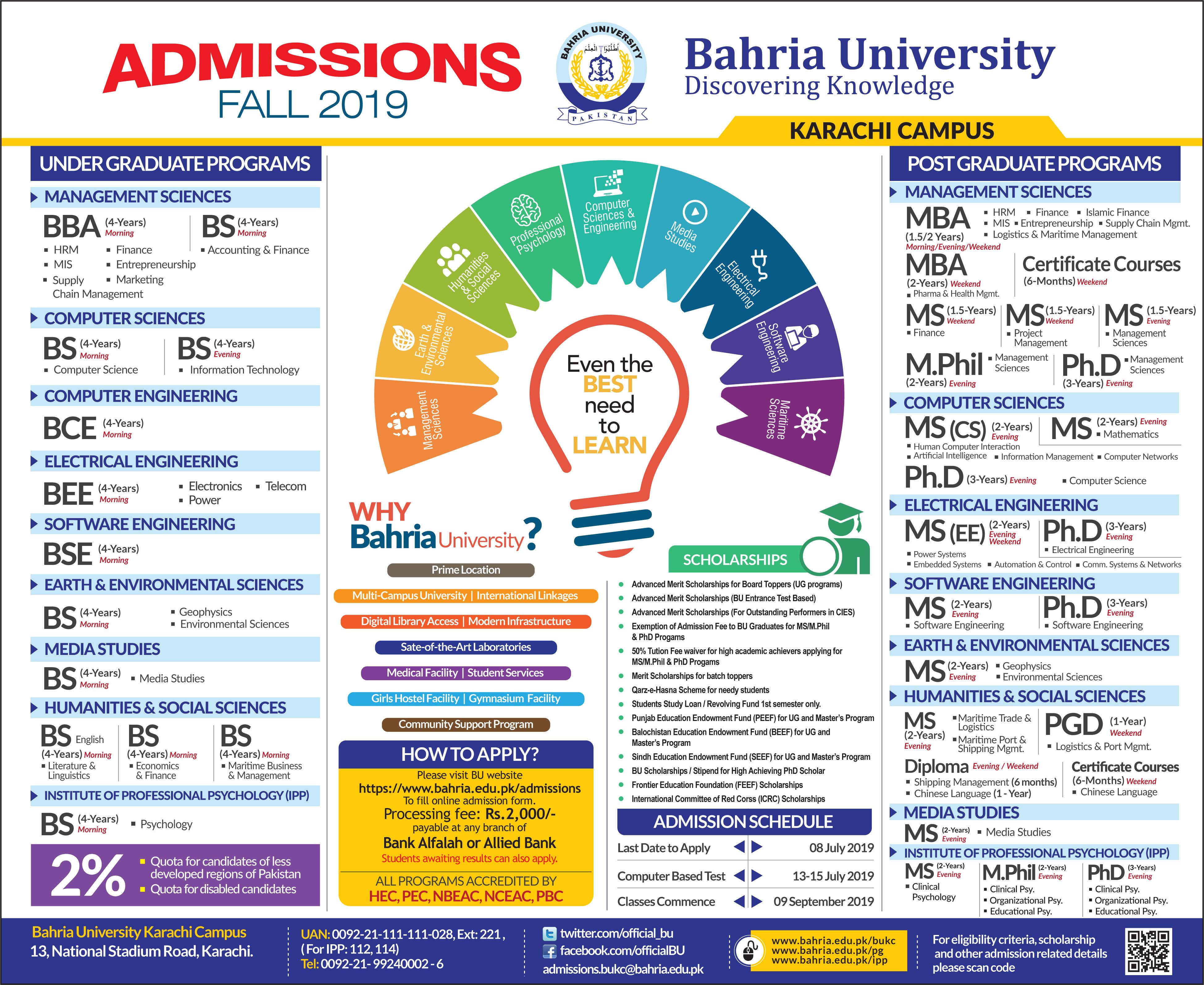 Admission – Bahria University